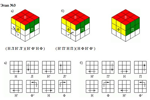 Кубик рубика 3х3 инструкция схема