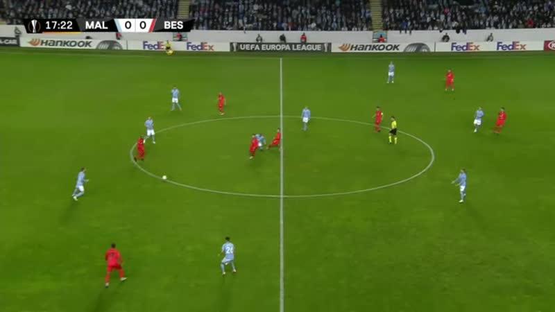 Malmö Beşiktaş