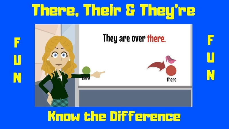 There, Their and Theyre | Whats the difference | Build Vocabulary
