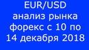 EUR/USD - Еженедельный Анализ Рынка Форекс c 10 по 14.12.2018. Анализ Форекс.