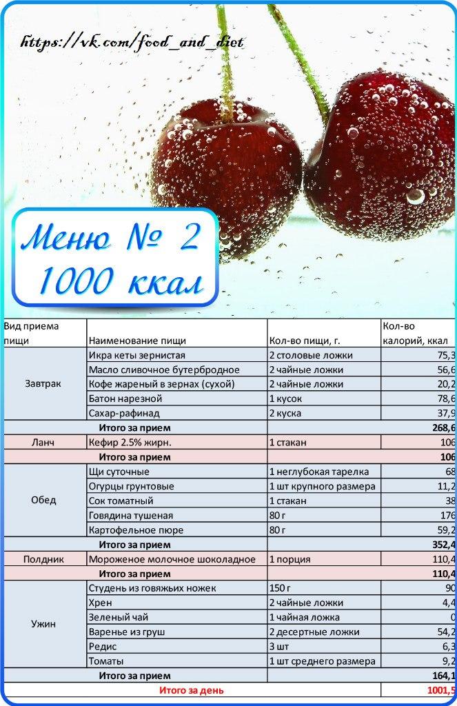 Диета 4 калории