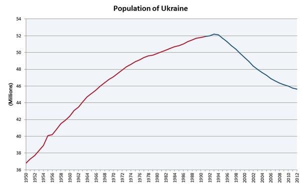 Архив: Демотиваторы ЕС - Украина