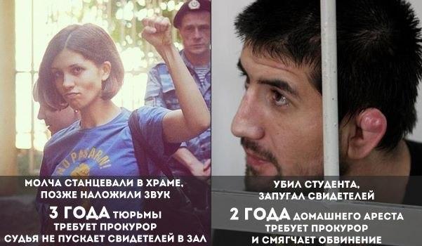 Сравнение дел «Pussy Riot» и Расула Мирзаева