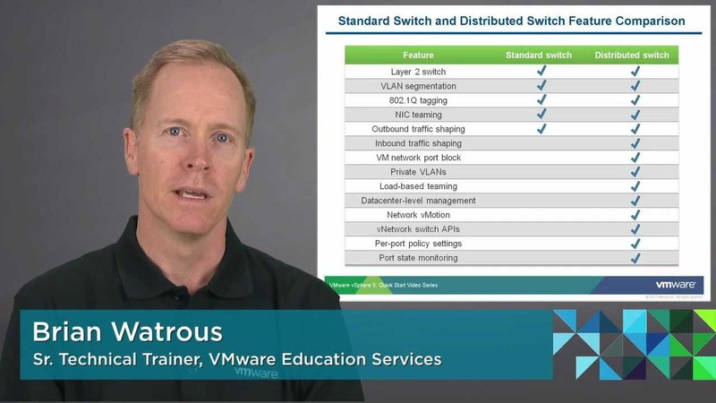 VMware vSphere: Networking - Distributed Virtual Switch