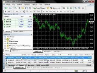 Metatrader 4 - урок 3- Возможности Терминала.mp4