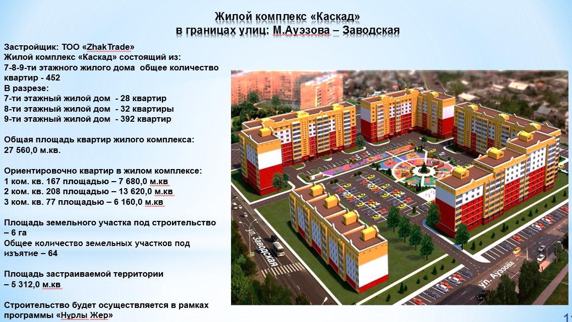 Кумар Аксакалов настаивает на комплексной застройке микрорайонов Петропавловска