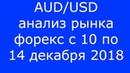 AUD/USD - Еженедельный Анализ Рынка Форекс c 10 по 14.12.2018. Анализ Форекс.