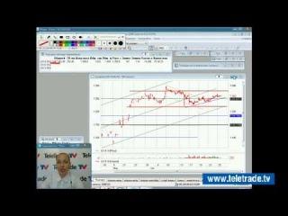 Юлия Корсукова. Украинский и американский фондовые рынки. Технический обзор. 25 июня. Полную версию смотрите на www.teletrade.tv