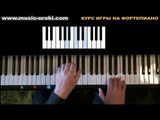 Урок 2. Курс фортепиано для начинающих (1 ступень обучения)