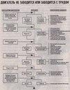 Схема цкад 2013 в нарофоминском Схема цкад 2013 в нарофоминском районе.  Количество качающих.