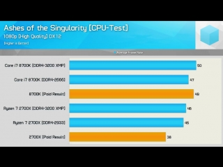 Intels New Low_ Commissioning Misleading Core i9-9900K Benchmarks