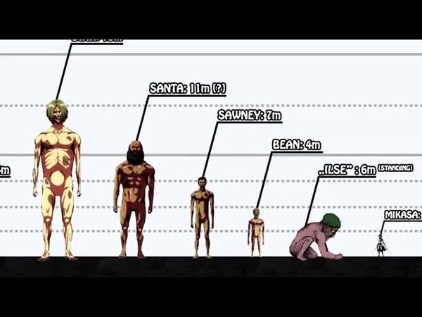 The BIGGEST Titan Of All__ Shingeki no Kyojin Tita(360P)