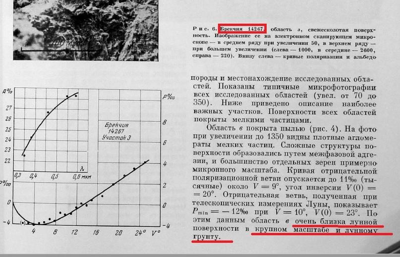 Фото-поляризационные исследования лунных образцов