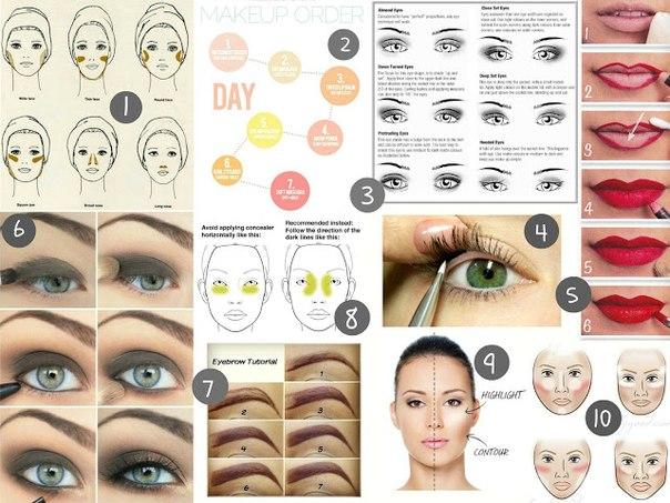 Как наносить макияж рисунок
