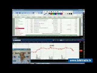 Юлия Корсукова. Украинский и американский фондовые рынки. Технический обзор. 11 июня. Полную версию смотрите на www.teletrade.tv