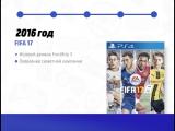 Как развивалась серия игр Fifa