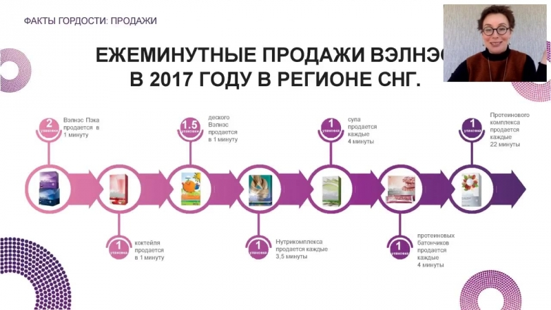 Бесчетвертева Наталья , правовая база 12.09.18