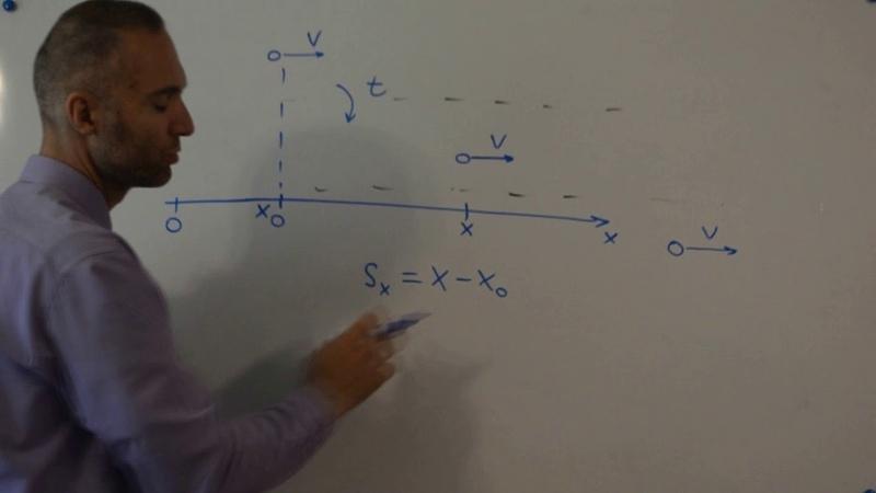 Скорость (PS9) - (школьная физика, Механика, Кинематика)