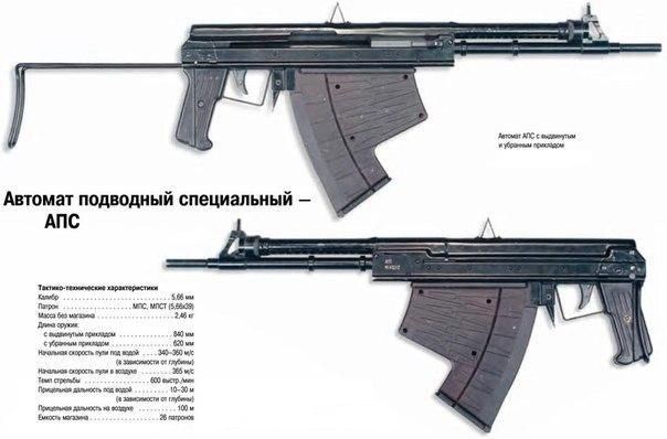 Специальное оружие российских силовых структур