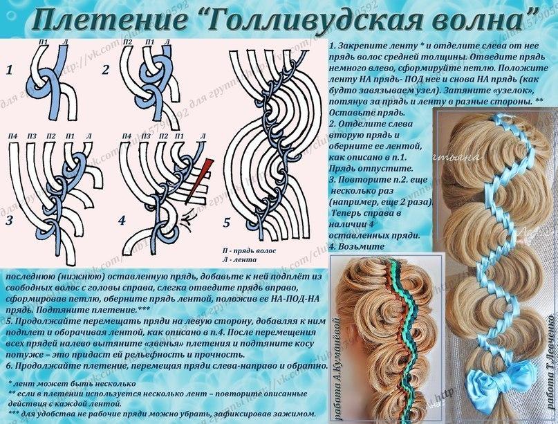 Косички техники плетения