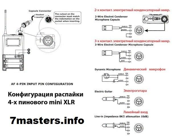 Mini XLR 3 PIN (микрофон,