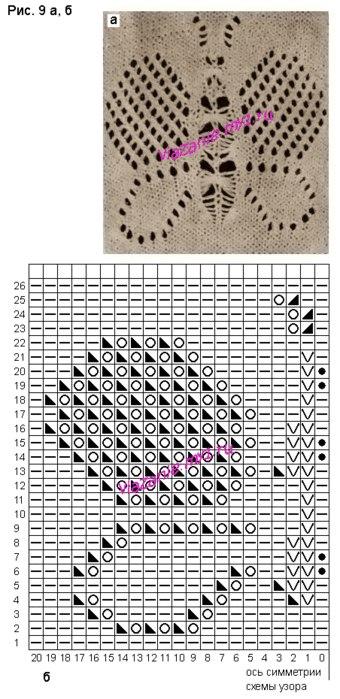 Вязание крючком по схеме ажурный узор