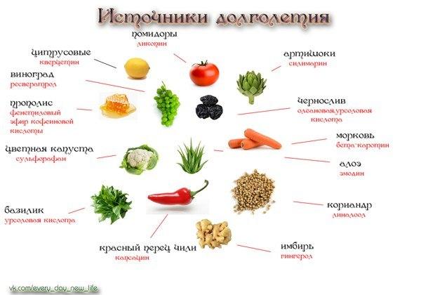 Обмен рецептами здоровья и долголетия - Страница 2 Xf45l0VxLuU