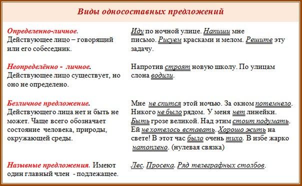 Алтынай, двусоставные - ГО