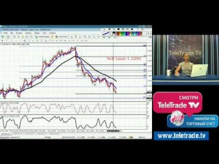 Юлия Станчева. Торговые системы и их сигналы. 5 июля. Полную версию смотрите на www.teletrade.tv