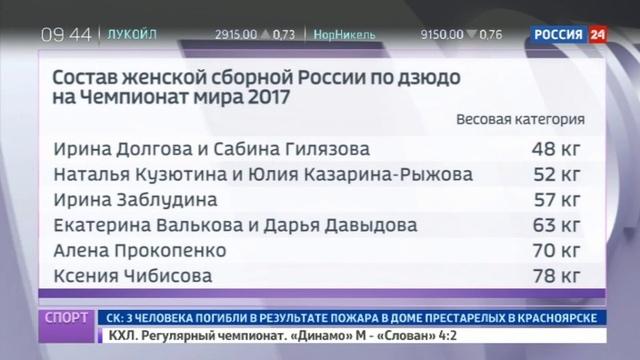 Новости на Россия 24 • В Венгрии стартует чемпионат мира по дзюдо