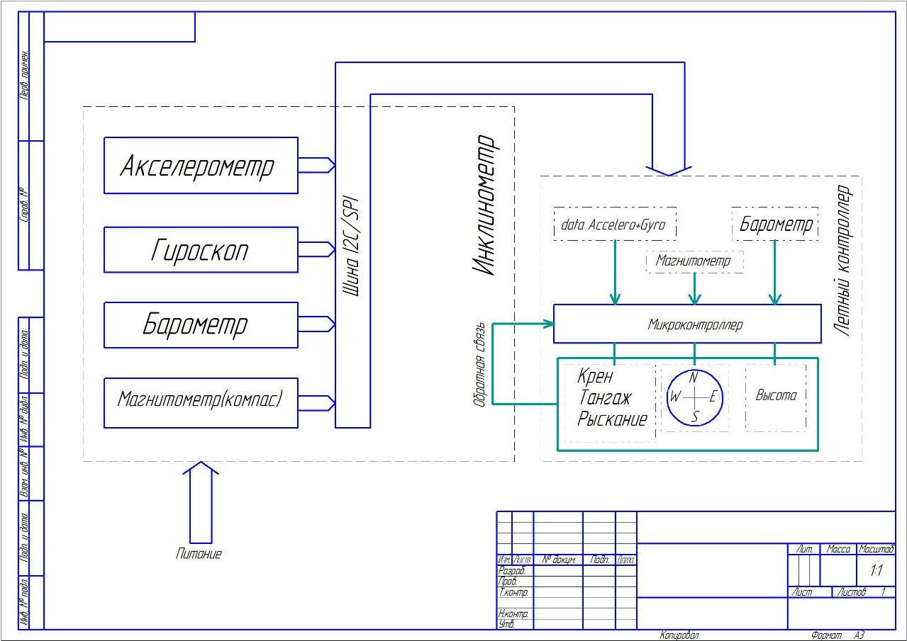схема usb rs232 cp2101
