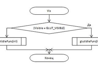 Составить алгоритм в блок схему