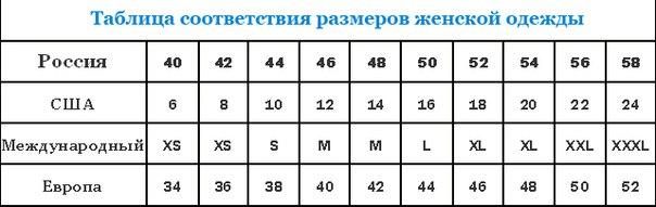 124e9c82f226 Женские размеры, таблица размеров для женщин. международных женских размеров,  таблица размеров одежды. Таблицы соответствия размеров одежды и обуви ...