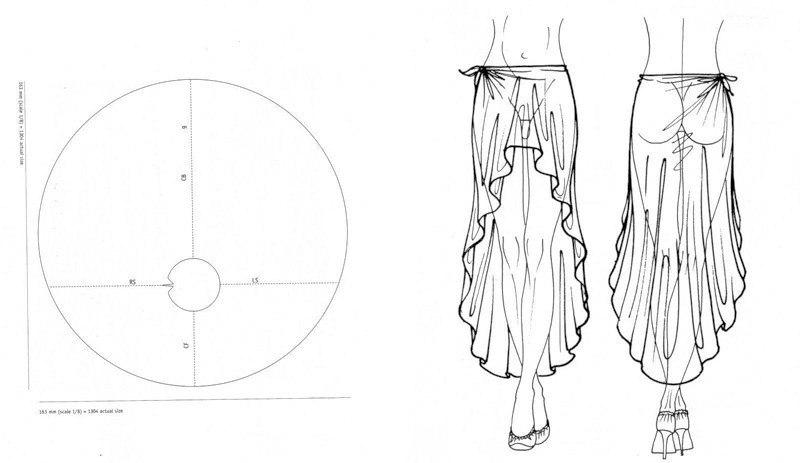 Выкройка асимметричной юбка солнце