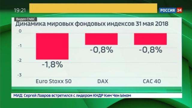 Новости на Россия 24 • Вашингтон продолжает возводить экономические барьеры