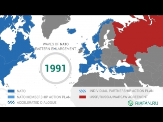 The expansion of NATO to the East