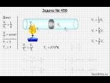441 Теплота и молекулярная физика Законы идеального газа и уравнение состояния Задача 458