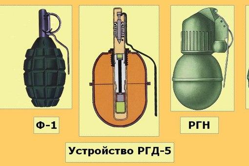 Направление полета гранаты