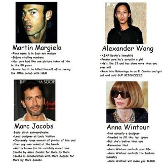 Fashion Designer Names