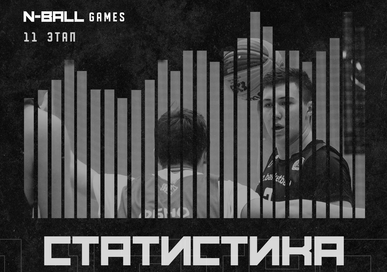 Статистика 11 этапа N-Ball Games