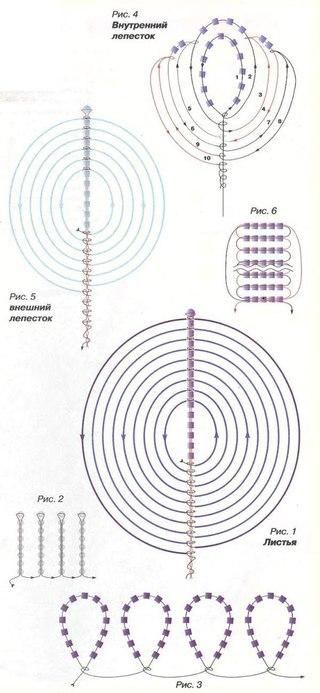 бисера на рамочке: схемы