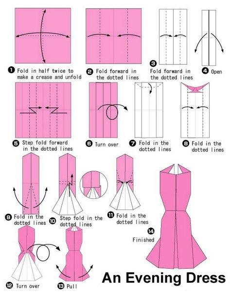 Схема создания платья в стиле