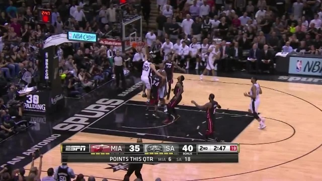 In memory of Manu Ginobili's retreat Part 1
