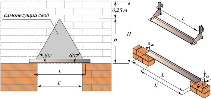 Облицовка стены дома кирпичом