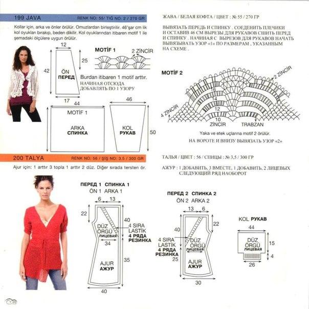 Patrones gratis: Blusas excelente variedad de modelos - Moda a ...