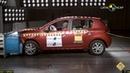 Renault Sandero Logan 2 Airbags