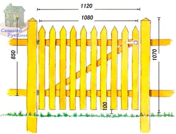Забор из штакетника на даче своими руками фото