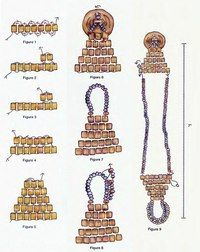 1. Начинаем плетение браслета с квадратного медного бисера.  На рис. 1 показано начало плетения кирпичного стежка из...