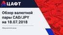 Обзор валютной пары CAD/JPY на 18.07.2018