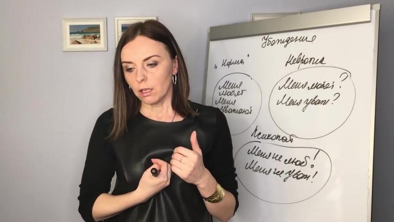 Психопат- невротик- норма- Отличия- поведение- Психолог Екатерина Лим-